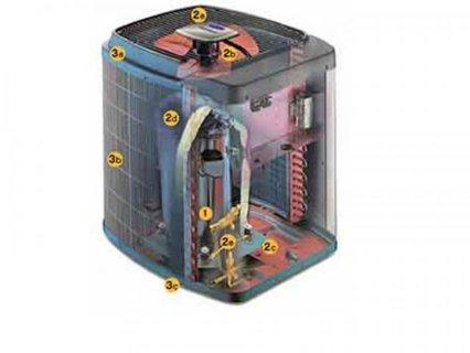 Goodman heat pump model GSH13
