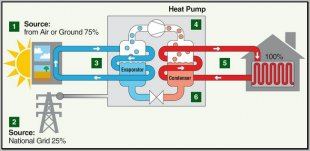 air source heat pump how it works