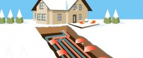 Geothermal Heat Pump & Geothermal Heating