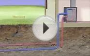 Learn about Geothermal Heat Pumps | Energy 101